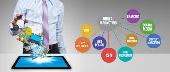Online marketing